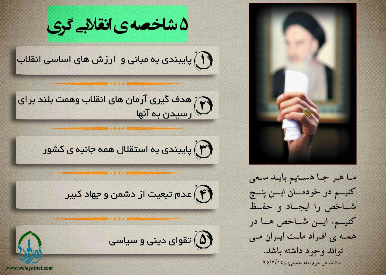 شاخصه های انقلابی گری در بیانات رهبری