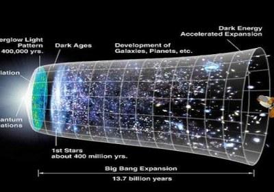 عالم ممکنات