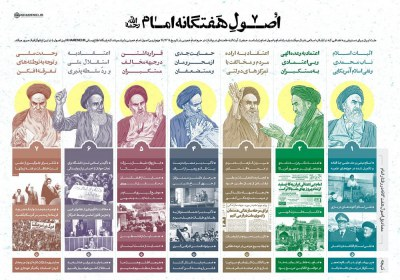 اصول هفتگانه امام/ وحدت ملی