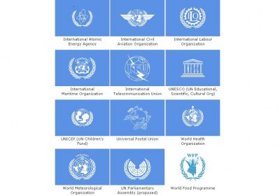 سازمان ملل پوشش صهیونیست
