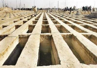 قبر، کفن، خمس