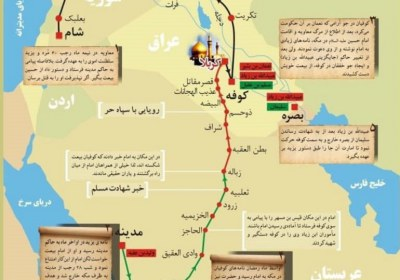 مسیر حرکت امام حسین