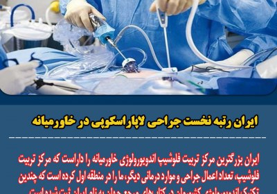 جراحی لاپاراسکوپی در ایران