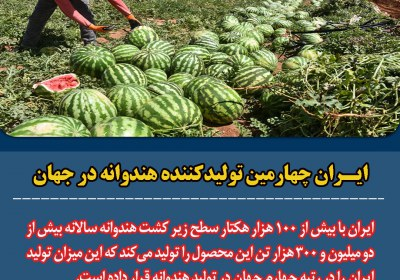 توليد هندوانه در ایران