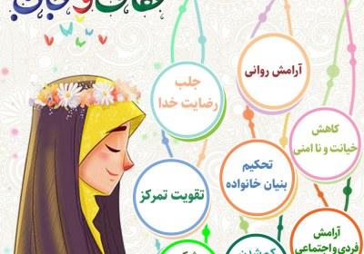 آثار عفاف و حجاب