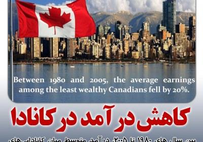 کاهش درآمد در کانادا