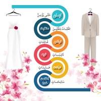 ملاك ازدواج در قرآن كريم