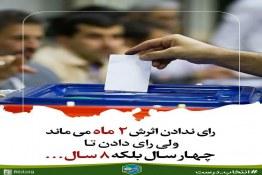 اثر رای دادن